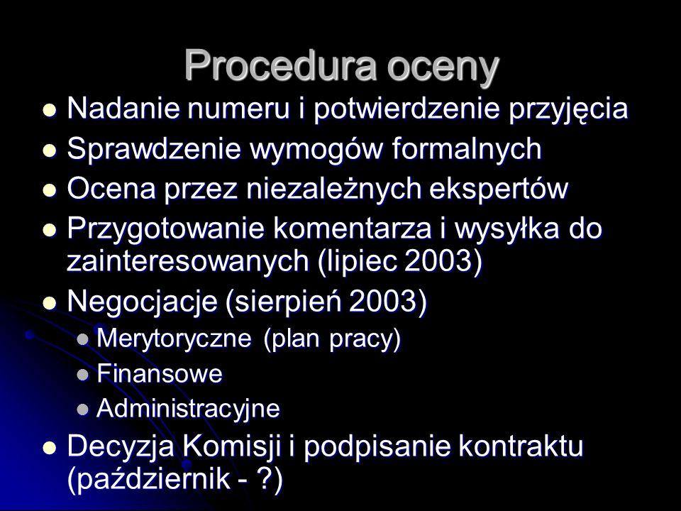 Procedura oceny Nadanie numeru i potwierdzenie przyjęcia Nadanie numeru i potwierdzenie przyjęcia Sprawdzenie wymogów formalnych Sprawdzenie wymogów f