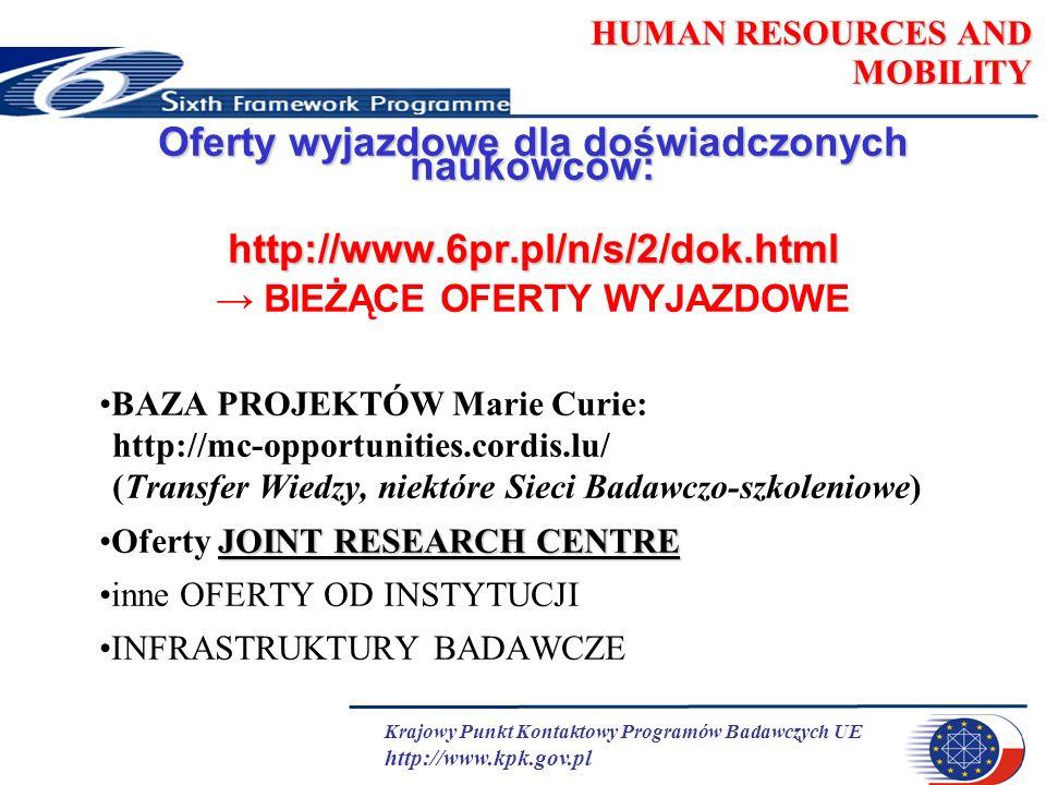 Krajowy Punkt Kontaktowy Programów Badawczych UE http://www.kpk.gov.pl HUMAN RESOURCES AND MOBILITY Oferty wyjazdowe dla doświadczonych naukowców: http://www.6pr.pl/n/s/2/dok.html BIEŻĄCE OFERTY WYJAZDOWE BAZA PROJEKTÓW Marie Curie: http://mc-opportunities.cordis.lu/ (Transfer Wiedzy, niektóre Sieci Badawczo-szkoleniowe) JOINT RESEARCH CENTREOferty JOINT RESEARCH CENTRE inne OFERTY OD INSTYTUCJI INFRASTRUKTURY BADAWCZE
