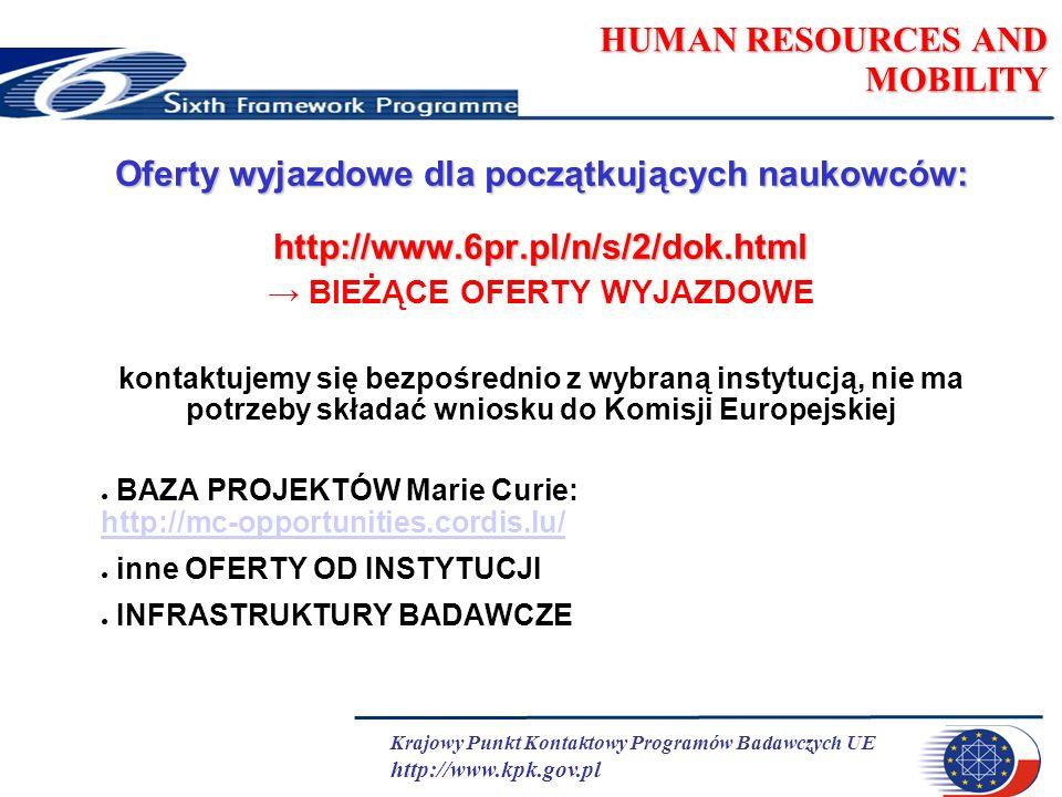 Krajowy Punkt Kontaktowy Programów Badawczych UE http://www.kpk.gov.pl HUMAN RESOURCES AND MOBILITY Oferty wyjazdowe dla początkujących naukowców: http://www.6pr.pl/n/s/2/dok.html BIEŻĄCE OFERTY WYJAZDOWE kontaktujemy się bezpośrednio z wybraną instytucją, nie ma potrzeby składać wniosku do Komisji Europejskiej BAZA PROJEKTÓW Marie Curie: http://mc-opportunities.cordis.lu/ http://mc-opportunities.cordis.lu/ inne OFERTY OD INSTYTUCJI INFRASTRUKTURY BADAWCZE