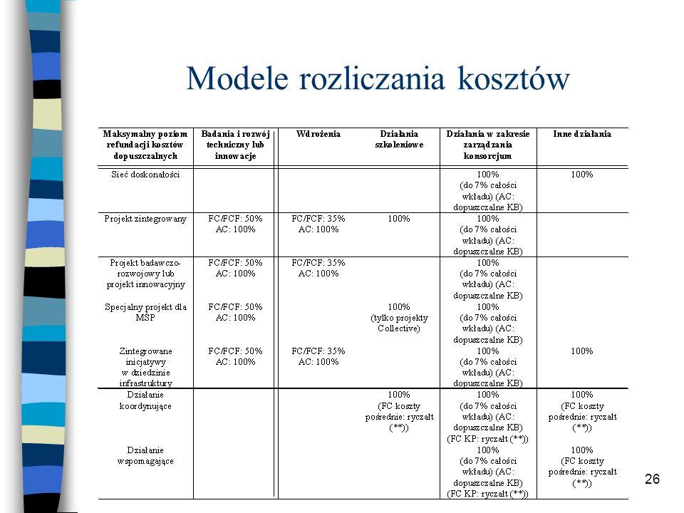 26 Modele rozliczania kosztów