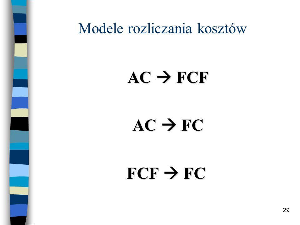 29 Modele rozliczania kosztów AC FCF AC FC AC FC FCF FC