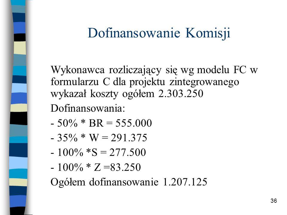 36 Dofinansowanie Komisji Wykonawca rozliczający się wg modelu FC w formularzu C dla projektu zintegrowanego wykazał koszty ogółem 2.303.250 Dofinansowania: - 50% * BR = 555.000 - 35% * W = 291.375 - 100% *S = 277.500 - 100% * Z =83.250 Ogółem dofinansowanie 1.207.125