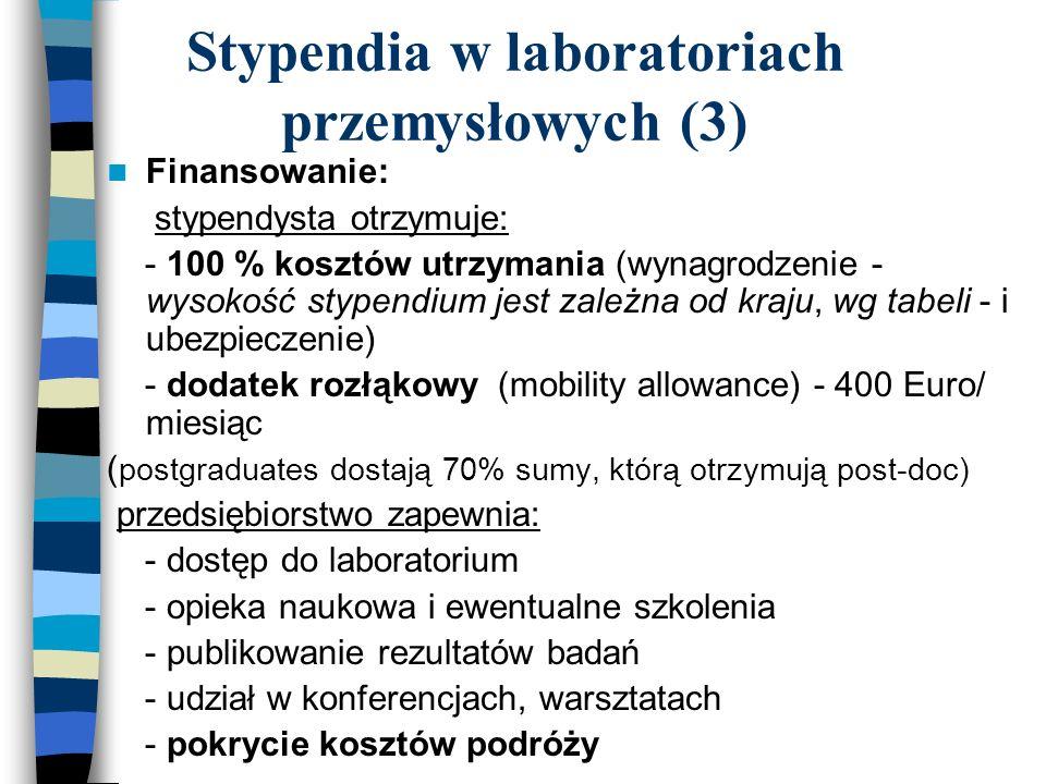 Stypendia w laboratoriach przemysłowych (3) Finansowanie: stypendysta otrzymuje: - 100 % kosztów utrzymania (wynagrodzenie - wysokość stypendium jest zależna od kraju, wg tabeli - i ubezpieczenie) - dodatek rozłąkowy (mobility allowance) - 400 Euro/ miesiąc ( postgraduates dostają 70% sumy, którą otrzymują post-doc) przedsiębiorstwo zapewnia: - dostęp do laboratorium - opieka naukowa i ewentualne szkolenia - publikowanie rezultatów badań - udział w konferencjach, warsztatach - pokrycie kosztów podróży