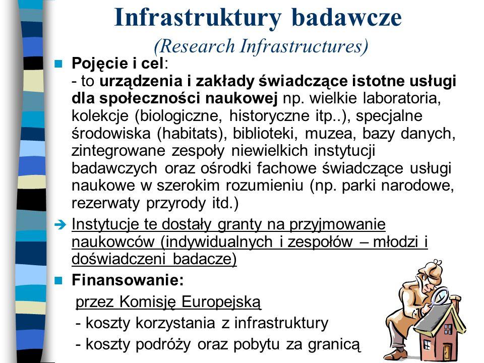 Infrastruktury badawcze (Research Infrastructures) Pojęcie i cel: - to urządzenia i zakłady świadczące istotne usługi dla społeczności naukowej np.