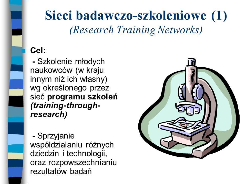 Sieci badawczo-szkoleniowe (1) (Research Training Networks) Cel: - Szkolenie młodych naukowców (w kraju innym niż ich własny) wg określonego przez sieć programu szkoleń (training-through- research) - Sprzyjanie współdziałaniu różnych dziedzin i technologii, oraz rozpowszechnianiu rezultatów badań
