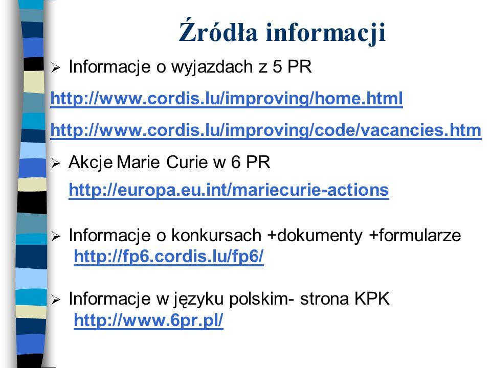 Źródła informacji Informacje o wyjazdach z 5 PR http://www.cordis.lu/improving/home.html http://www.cordis.lu/improving/code/vacancies.htm Akcje Marie Curie w 6 PR http://europa.eu.int/mariecurie-actions Informacje o konkursach +dokumenty +formularze http://fp6.cordis.lu/fp6/ Informacje w języku polskim- strona KPK http://www.6pr.pl/
