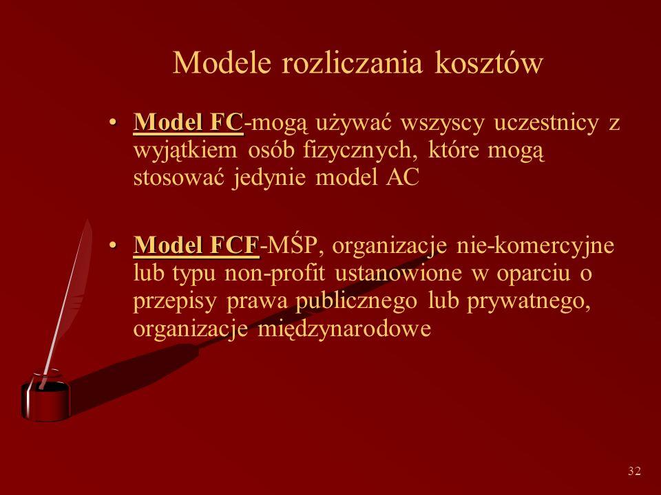32 Modele rozliczania kosztów Model FCModel FC-mogą używać wszyscy uczestnicy z wyjątkiem osób fizycznych, które mogą stosować jedynie model AC Model FCFModel FCF-MŚP, organizacje nie-komercyjne lub typu non-profit ustanowione w oparciu o przepisy prawa publicznego lub prywatnego, organizacje międzynarodowe