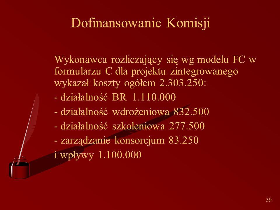 39 Dofinansowanie Komisji Wykonawca rozliczający się wg modelu FC w formularzu C dla projektu zintegrowanego wykazał koszty ogółem 2.303.250: - działalność BR 1.110.000 - działalność wdrożeniowa 832.500 - działalność szkoleniowa 277.500 - zarządzanie konsorcjum 83.250 i wpływy 1.100.000