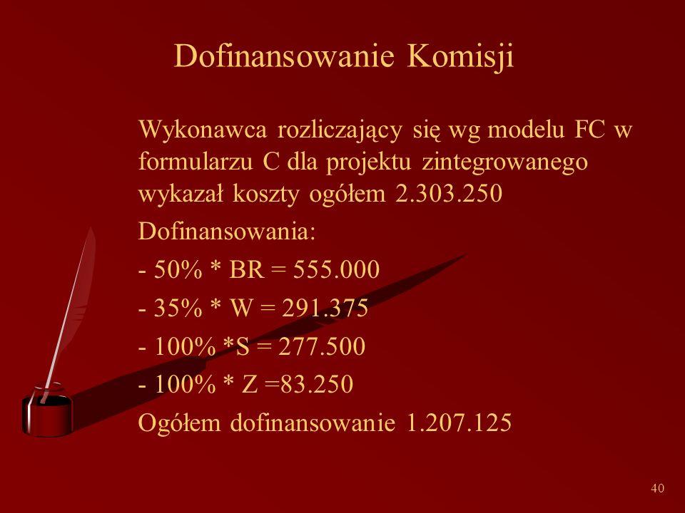 40 Dofinansowanie Komisji Wykonawca rozliczający się wg modelu FC w formularzu C dla projektu zintegrowanego wykazał koszty ogółem 2.303.250 Dofinansowania: - 50% * BR = 555.000 - 35% * W = 291.375 - 100% *S = 277.500 - 100% * Z =83.250 Ogółem dofinansowanie 1.207.125