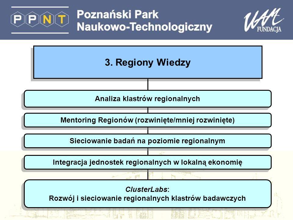 3. Regiony Wiedzy Analiza klastrów regionalnych ClusterLabs: Rozwój i sieciowanie regionalnych klastrów badawczych ClusterLabs: Rozwój i sieciowanie r