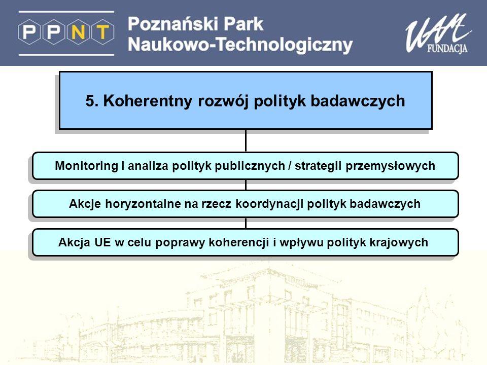 5. Koherentny rozwój polityk badawczych Monitoring i analiza polityk publicznych / strategii przemysłowych Akcje horyzontalne na rzecz koordynacji pol