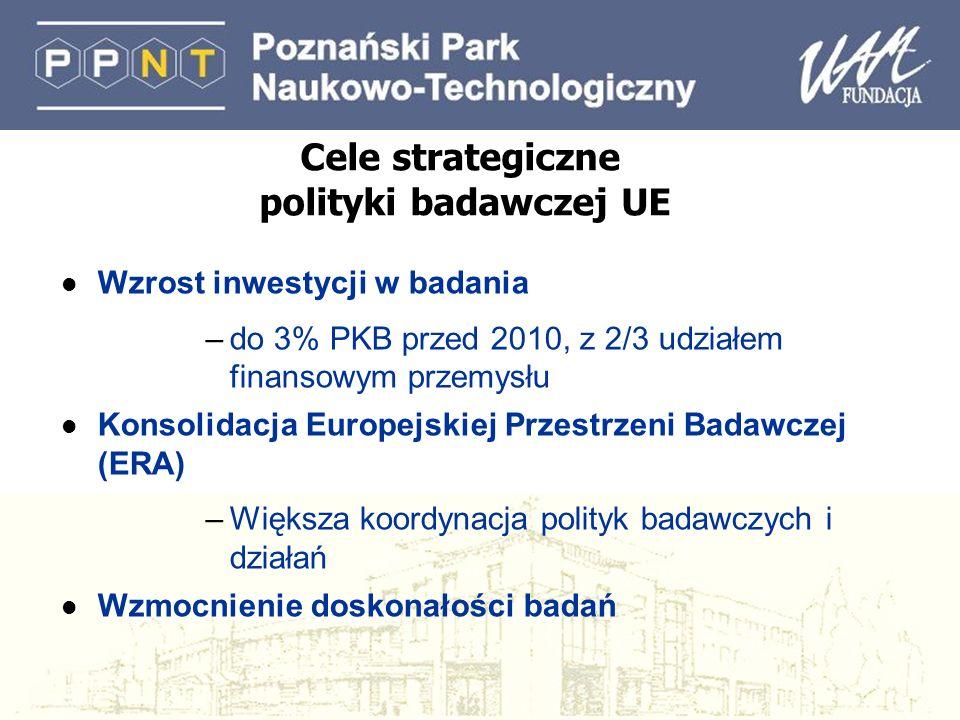 Cele strategiczne polityki badawczej UE l Wzrost inwestycji w badania –do 3% PKB przed 2010, z 2/3 udziałem finansowym przemysłu l Konsolidacja Europe
