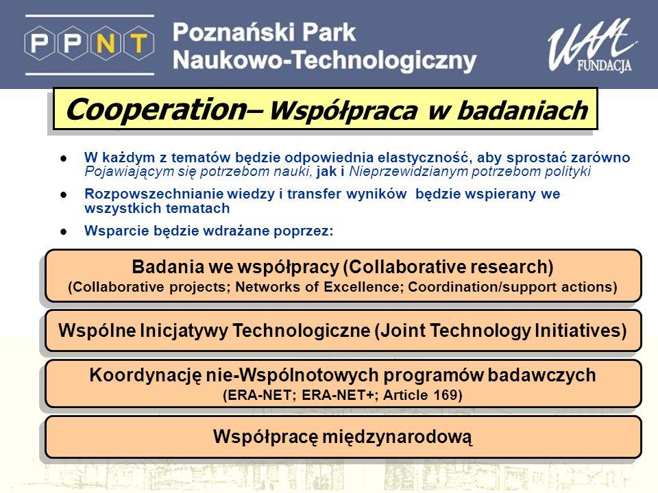 1.Infrastruktury badawcze 2. Badania dla małych i średnich przedsiębiorstw (MŚP) 3.