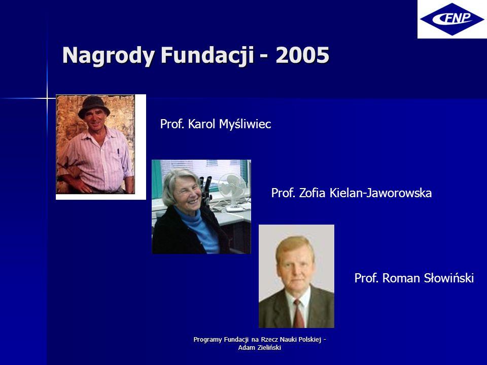 Programy Fundacji na Rzecz Nauki Polskiej - Adam Zieliński Stypendia dla naukowców zagranicznych na badania w Polsce Realizowane na podstawie umowy między FNP a Kasą im.