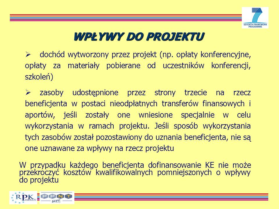 dochód wytworzony przez projekt (np.