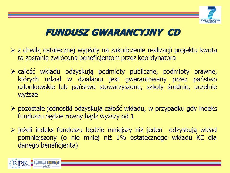 FUNDUSZ GWARANCYJNY CD z chwilą ostatecznej wypłaty na zakończenie realizacji projektu kwota ta zostanie zwrócona beneficjentom przez koordynatora całość wkładu odzyskują podmioty publiczne, podmioty prawne, których udział w działaniu jest gwarantowany przez państwo członkowskie lub państwo stowarzyszone, szkoły średnie, uczelnie wyższe pozostałe jednostki odzyskują całość wkładu, w przypadku gdy indeks funduszu będzie równy bądź wyższy od 1 jeżeli indeks funduszu będzie mniejszy niż jeden odzyskują wkład pomniejszony (o nie mniej niż 1% ostatecznego wkładu KE dla danego beneficjenta)