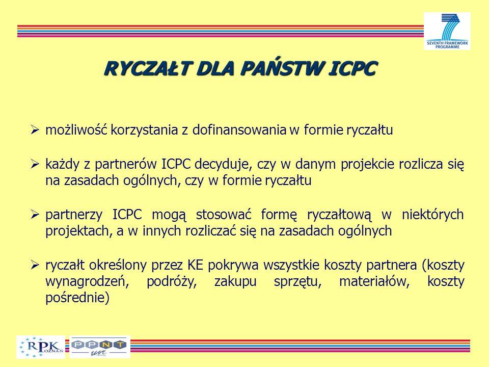 RYCZAŁT DLA PAŃSTW ICPC możliwość korzystania z dofinansowania w formie ryczałtu każdy z partnerów ICPC decyduje, czy w danym projekcie rozlicza się na zasadach ogólnych, czy w formie ryczałtu partnerzy ICPC mogą stosować formę ryczałtową w niektórych projektach, a w innych rozliczać się na zasadach ogólnych ryczałt określony przez KE pokrywa wszystkie koszty partnera (koszty wynagrodzeń, podróży, zakupu sprzętu, materiałów, koszty pośrednie)