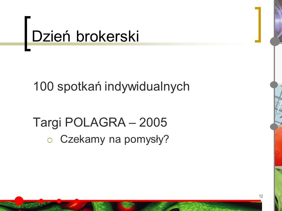 12 Dzień brokerski 100 spotkań indywidualnych Targi POLAGRA – 2005 Czekamy na pomysły