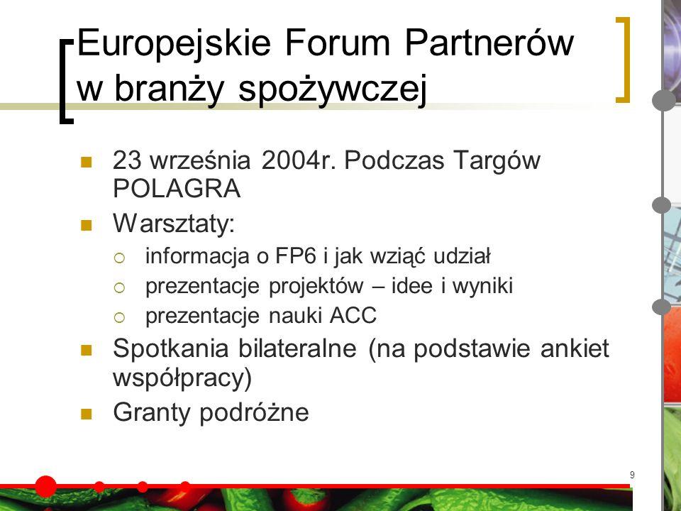 9 Europejskie Forum Partnerów w branży spożywczej 23 września 2004r. Podczas Targów POLAGRA Warsztaty: informacja o FP6 i jak wziąć udział prezentacje