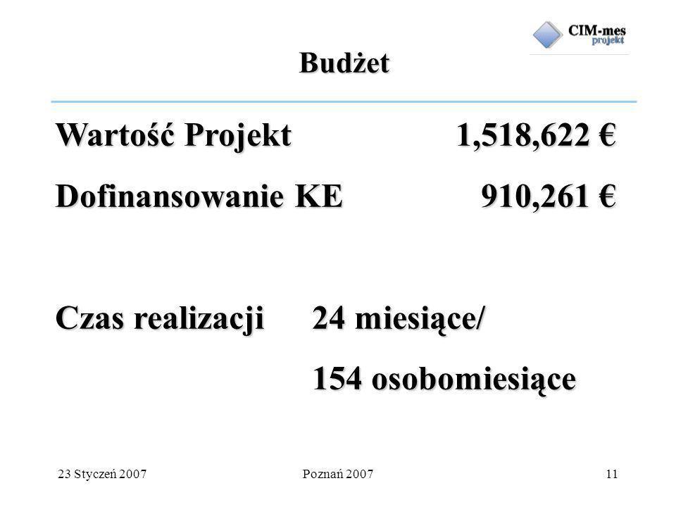 23 Styczeń 2007Poznań 200711 Budżet Wartość Projekt 1,518,622 Wartość Projekt 1,518,622 Dofinansowanie KE 910,261 Dofinansowanie KE 910,261 Czas realizacji24 miesiące/ 154 osobomiesiące