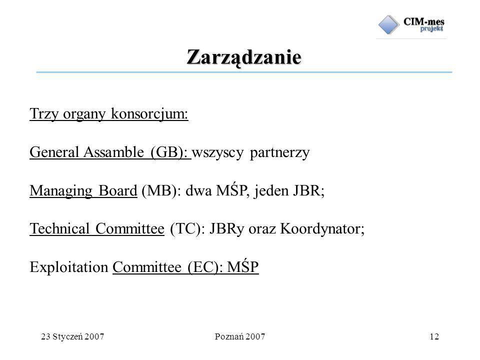 23 Styczeń 2007Poznań 200712 Zarządzanie Trzy organy konsorcjum: General Assamble (GB): wszyscy partnerzy Managing Board (MB): dwa MŚP, jeden JBR; Technical Committee (TC): JBRy oraz Koordynator; Exploitation Committee (EC): MŚP