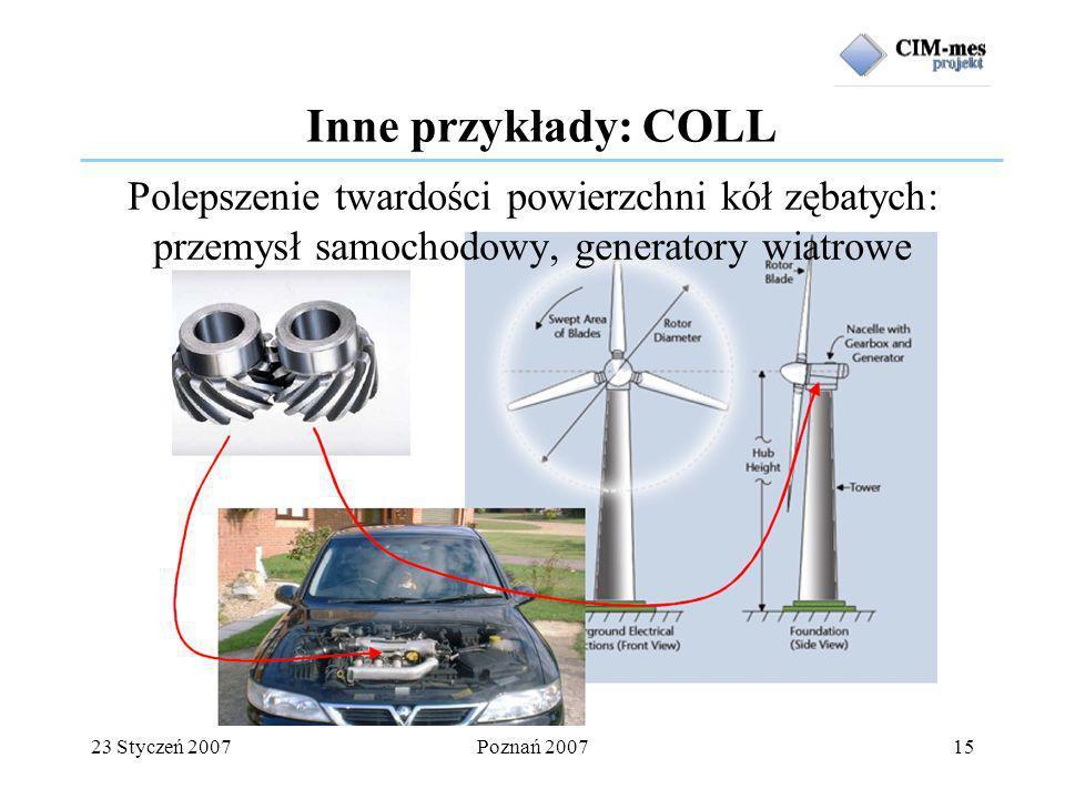 23 Styczeń 2007Poznań 200715 Inne przykłady: COLL Polepszenie twardości powierzchni kół zębatych: przemysł samochodowy, generatory wiatrowe
