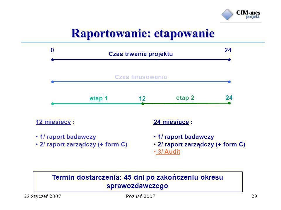23 Styczeń 2007Poznań 200729 Czas trwania projektu 024 Czas finasowania etap 1 etap 2 12 miesięcy : 1/ raport badawczy 2/ raport zarządczy (+ form C) 24 miesiące : 1/ raport badawczy 2/ raport zarządczy (+ form C) 3/ Audit 12 24 Raportowanie: etapowanie Termin dostarczenia: 45 dni po zakończeniu okresu sprawozdawczego