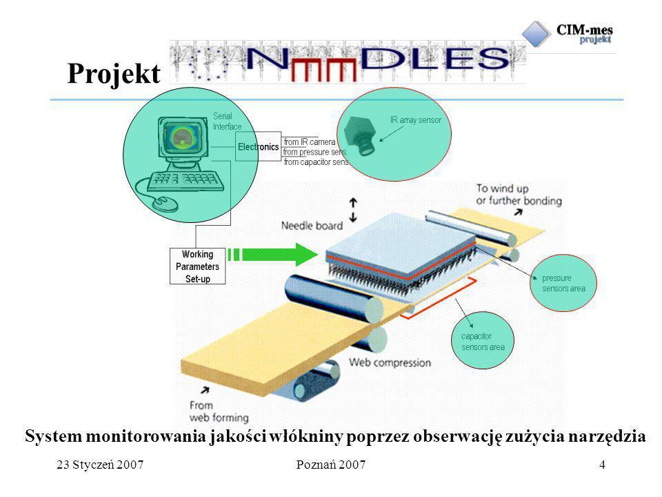 23 Styczeń 2007Poznań 20074 System monitorowania jakości włókniny poprzez obserwację zużycia narzędzia Projekt