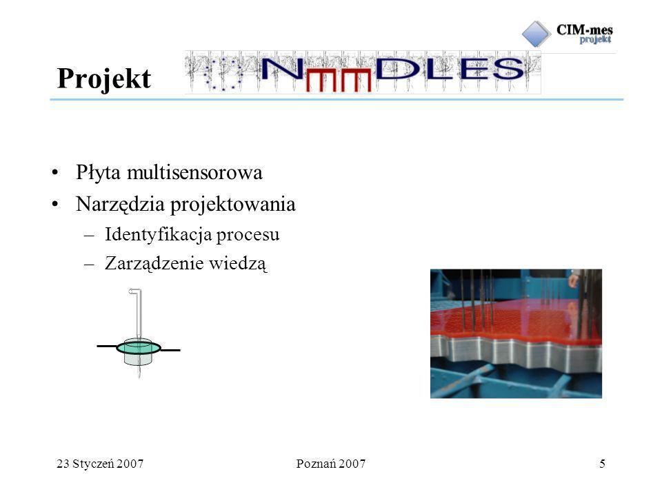 23 Styczeń 2007Poznań 20075 Projekt Płyta multisensorowa Narzędzia projektowania –Identyfikacja procesu –Zarządzenie wiedzą