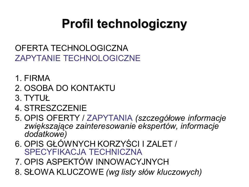 Profil technologiczny OFERTA TECHNOLOGICZNA ZAPYTANIE TECHNOLOGICZNE 1.