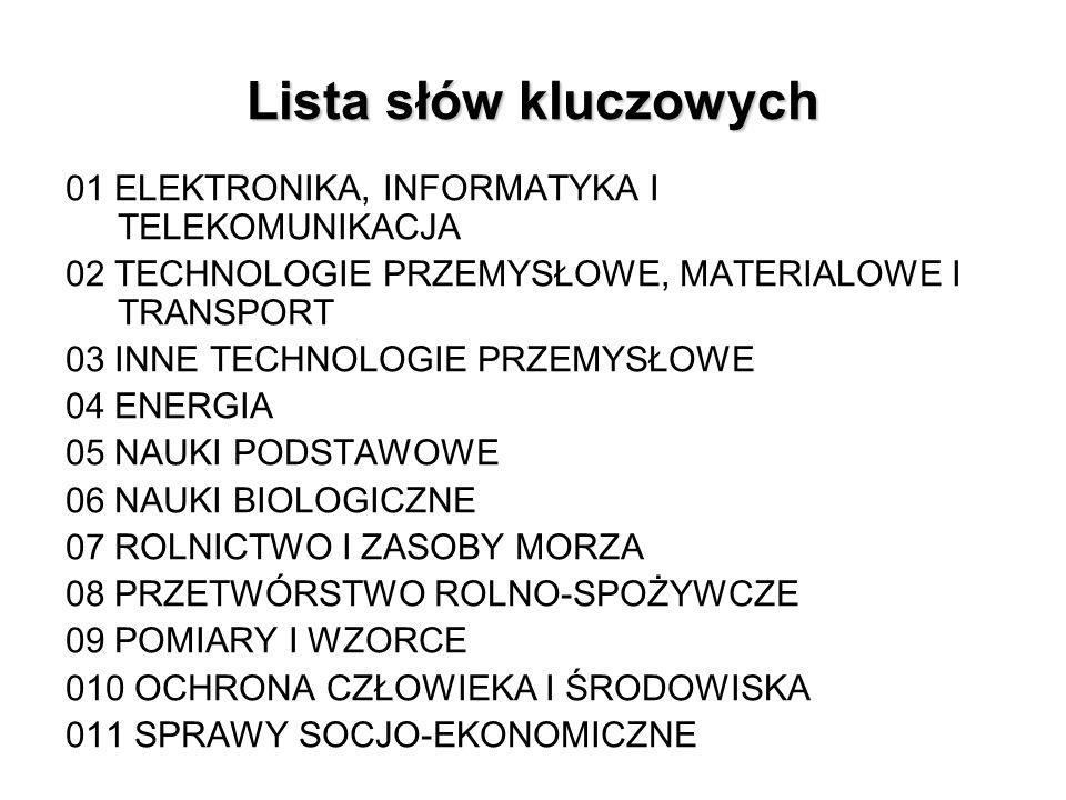 Lista słów kluczowych 01 ELEKTRONIKA, INFORMATYKA I TELEKOMUNIKACJA 02 TECHNOLOGIE PRZEMYSŁOWE, MATERIALOWE I TRANSPORT 03 INNE TECHNOLOGIE PRZEMYSŁOWE 04 ENERGIA 05 NAUKI PODSTAWOWE 06 NAUKI BIOLOGICZNE 07 ROLNICTWO I ZASOBY MORZA 08 PRZETWÓRSTWO ROLNO-SPOŻYWCZE 09 POMIARY I WZORCE 010 OCHRONA CZŁOWIEKA I ŚRODOWISKA 011 SPRAWY SOCJO-EKONOMICZNE