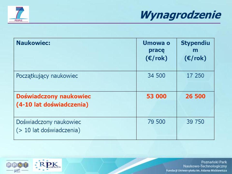 Wynagrodzenie Naukowiec:Umowa o pracę (/rok) Stypendiu m (/rok) Początkujący naukowiec34 50034 5001 7 2 50 Doświadczony naukowiec (4-10 lat doświadcze