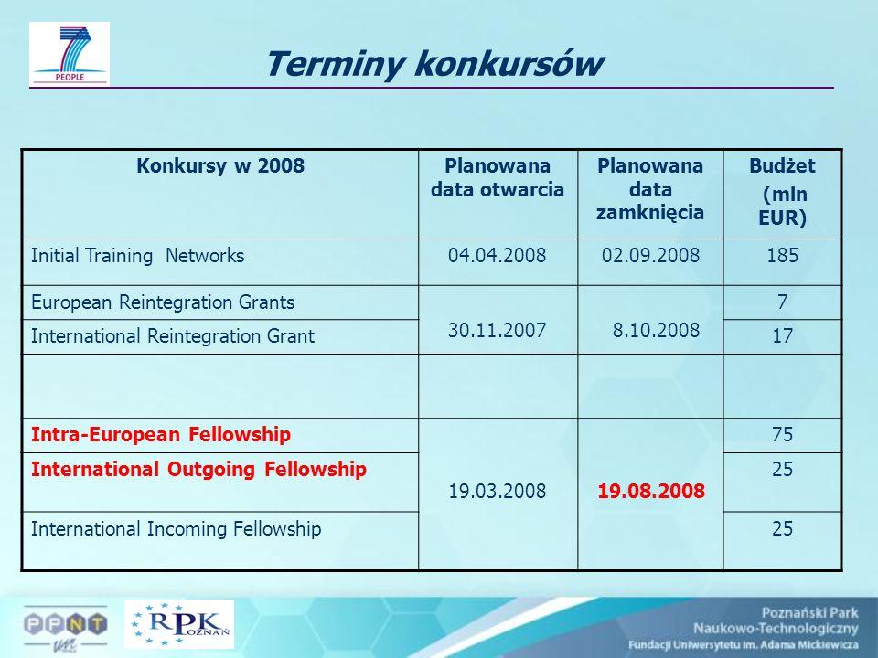 Terminy konkursów Konkursy w 2008Planowana data otwarcia Planowana data zamknięcia Budżet (mln EUR) Initial Training Networks04.04.200802.09.2008185 E