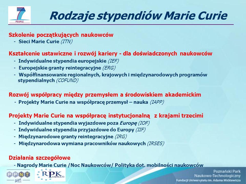 Rodzaje stypendiów Marie Curie Szkolenie początkujących naukowców - Sieci Marie Curie (ITN) Kształcenie ustawiczne i rozwój kariery - dla doświadczony