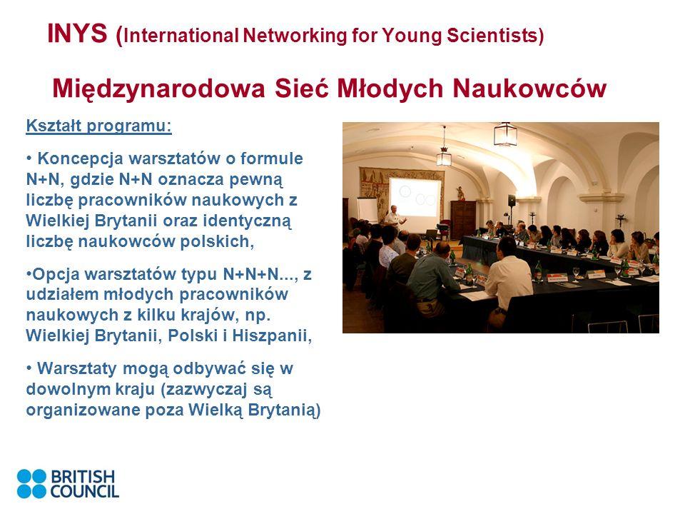 INYS ( International Networking for Young Scientists) Międzynarodowa Sieć Młodych Naukowców Kształt programu: Koncepcja warsztatów o formule N+N, gdzie N+N oznacza pewną liczbę pracowników naukowych z Wielkiej Brytanii oraz identyczną liczbę naukowców polskich, Opcja warsztatów typu N+N+N..., z udziałem młodych pracowników naukowych z kilku krajów, np.