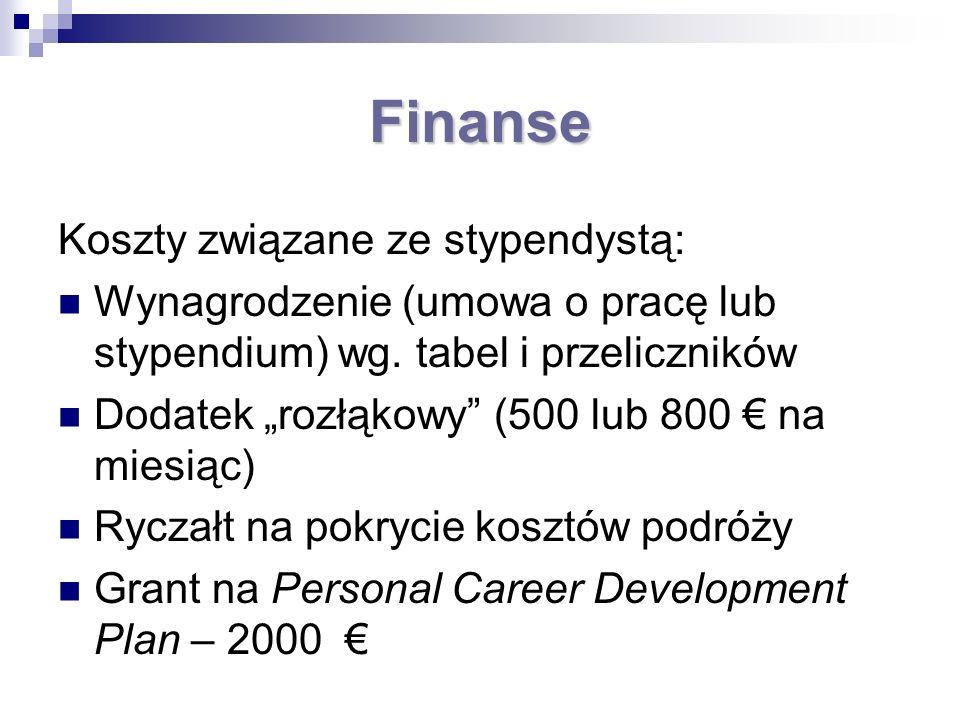 Finanse Koszty związane ze stypendystą: Wynagrodzenie (umowa o pracę lub stypendium) wg. tabel i przeliczników Dodatek rozłąkowy (500 lub 800 na miesi