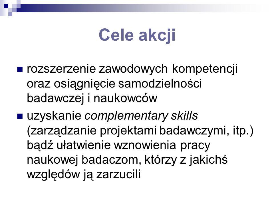 Cele akcji rozszerzenie zawodowych kompetencji oraz osiągnięcie samodzielności badawczej i naukowców uzyskanie complementary skills (zarządzanie proje