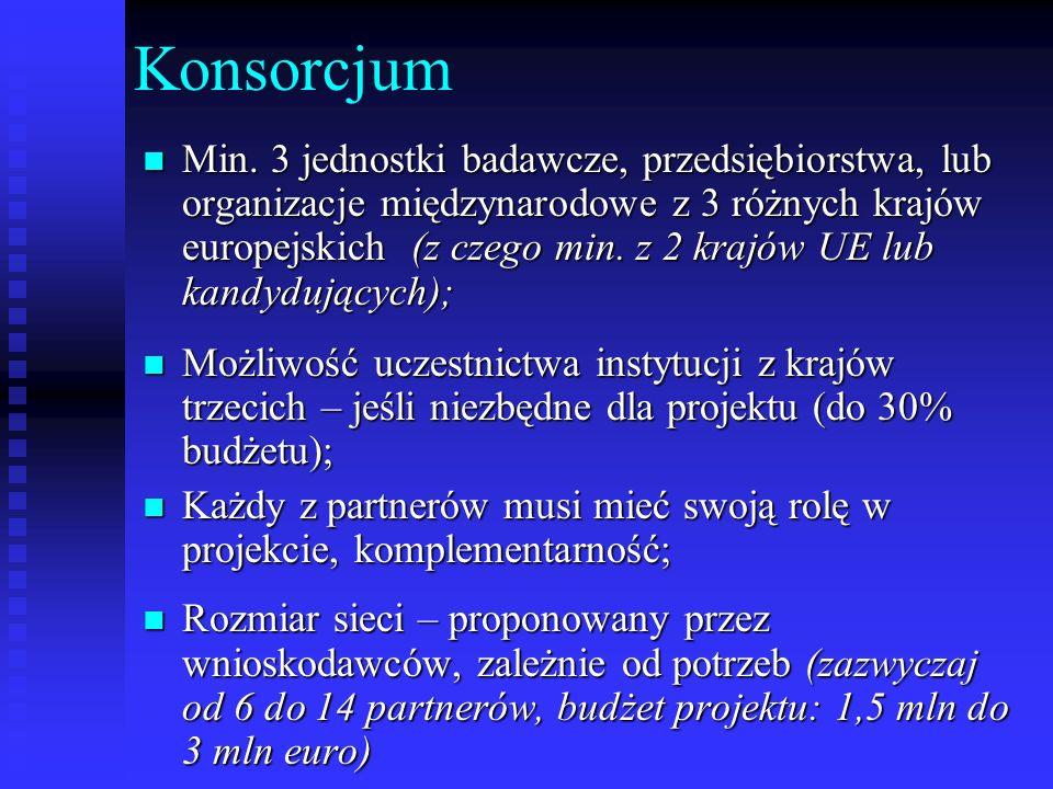 Konsorcjum Min. 3 jednostki badawcze, przedsiębiorstwa, lub organizacje międzynarodowe z 3 różnych krajów europejskich (z czego min. z 2 krajów UE lub