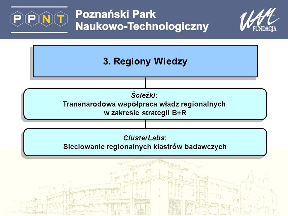 3. Regiony Wiedzy Ścieżki: Transnarodowa współpraca władz regionalnych w zakresie strategii B+R Ścieżki: Transnarodowa współpraca władz regionalnych w