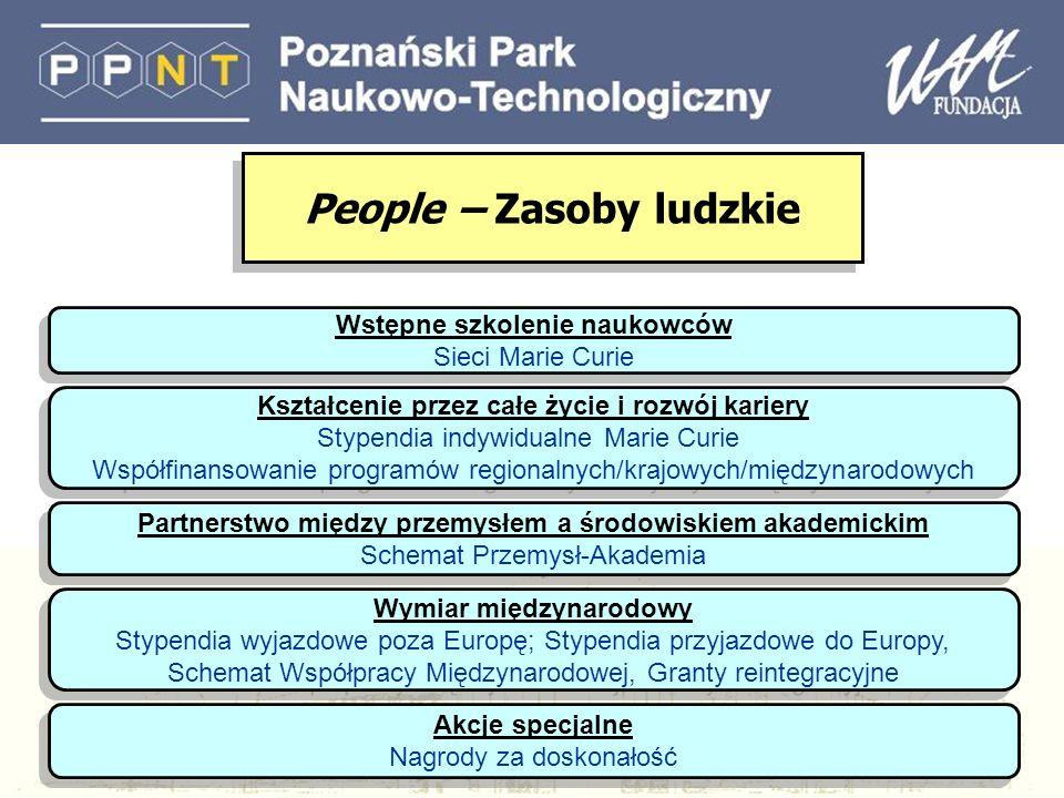 Kluczowe dokumenty l Propozycje 7.PR –propozycja Komisji z 6 kwietnia 2005r.