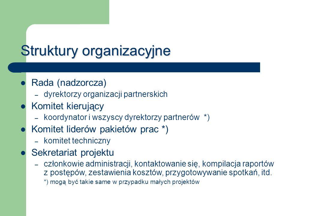Struktury organizacyjne Rada (nadzorcza) – dyrektorzy organizacji partnerskich Komitet kierujący – koordynator i wszyscy dyrektorzy partnerów *) Komit