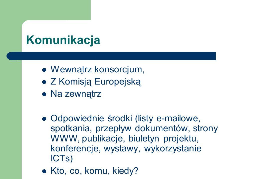 Komunikacja Wewnątrz konsorcjum, Z Komisją Europejską Na zewnątrz Odpowiednie środki (listy e-mailowe, spotkania, przepływ dokumentów, strony WWW, pub