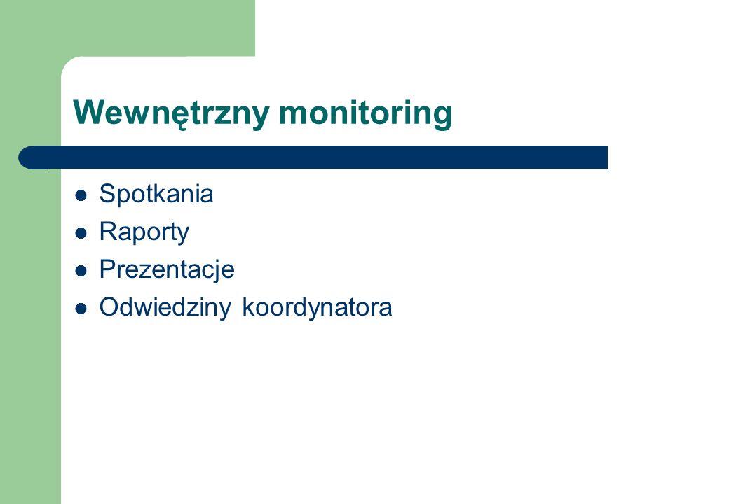 Wewnętrzny monitoring Spotkania Raporty Prezentacje Odwiedziny koordynatora