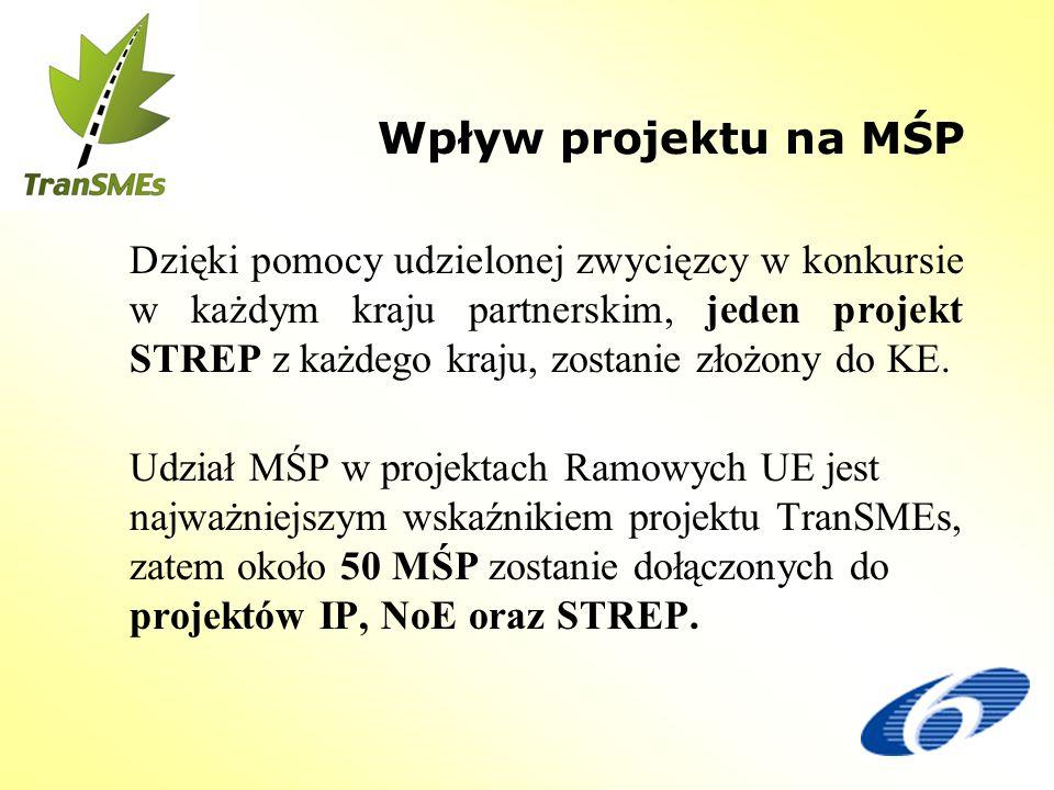 Wpływ projektu na MŚP Dzięki pomocy udzielonej zwycięzcy w konkursie w każdym kraju partnerskim, jeden projekt STREP z każdego kraju, zostanie złożony do KE.
