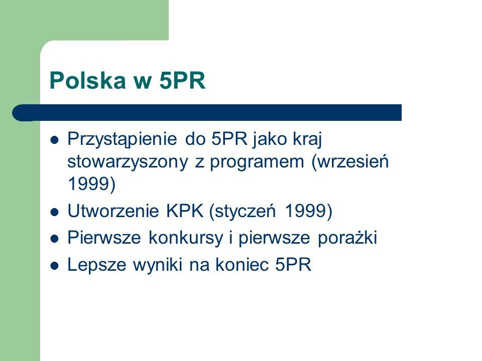 Statystyki z 5PR 1999-2002 wszystkie programy tematyczne i horyzontalne Liczba projektów13 154 Liczba partnerów70 116 Liczba projektów z polskim udziałem836 Liczba projektów z polską koordynacją159 Liczba polskich partnerów1056 Budżet polskich partnerów (dofinansowanie UE) MEUR 123.2