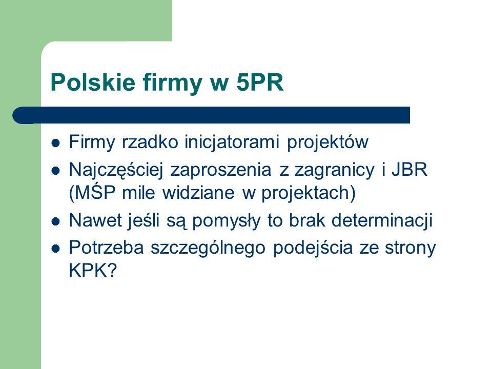 Polskie firmy w 5PR Firmy rzadko inicjatorami projektów Najczęściej zaproszenia z zagranicy i JBR (MŚP mile widziane w projektach) Nawet jeśli są pomysły to brak determinacji Potrzeba szczególnego podejścia ze strony KPK