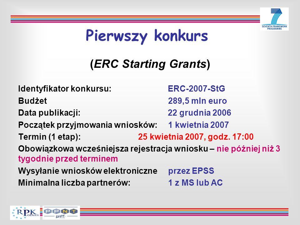 Pierwszy konkurs (ERC Starting Grants) Identyfikator konkursu: ERC-2007-StG Budżet 289,5 mln euro Data publikacji: 22 grudnia 2006 Początek przyjmowania wniosków:1 kwietnia 2007 Termin (1 etap): 25 kwietnia 2007, godz.