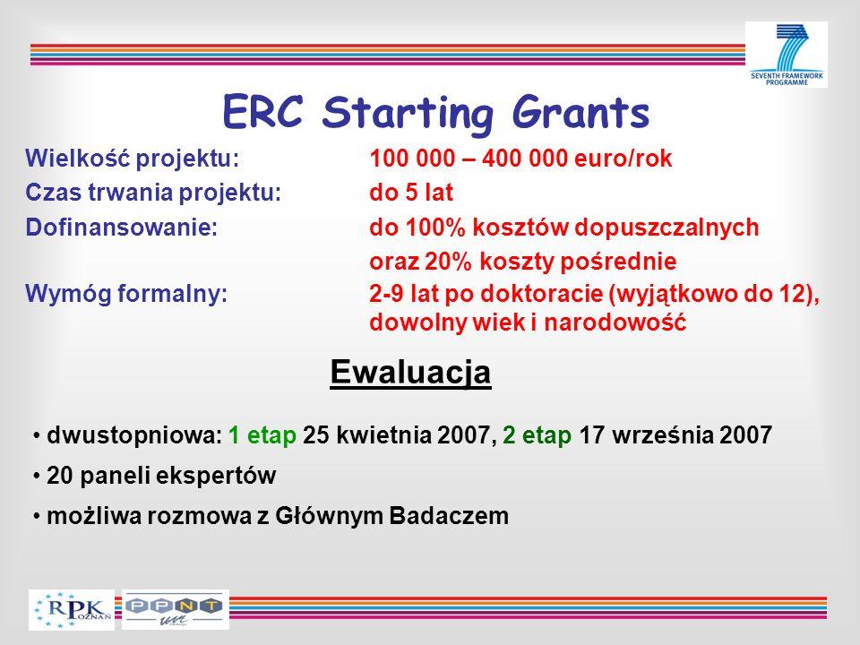 ERC Starting Grants Ewaluacja dwustopniowa: 1 etap 25 kwietnia 2007, 2 etap 17 września 2007 20 paneli ekspertów możliwa rozmowa z Głównym Badaczem Wielkość projektu: 100 000 – 400 000 euro/rok Czas trwania projektu: do 5 lat Dofinansowanie:do 100% kosztów dopuszczalnych oraz 20% koszty pośrednie Wymóg formalny: 2-9 lat po doktoracie (wyjątkowo do 12), dowolny wiek i narodowość