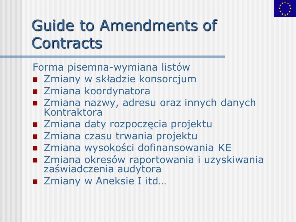 Guide to Amendments of Contracts Forma pisemna-wymiana listów Zmiany w składzie konsorcjum Zmiana koordynatora Zmiana nazwy, adresu oraz innych danych Kontraktora Zmiana daty rozpoczęcia projektu Zmiana czasu trwania projektu Zmiana wysokości dofinansowania KE Zmiana okresów raportowania i uzyskiwania zaświadczenia audytora Zmiany w Aneksie I itd…