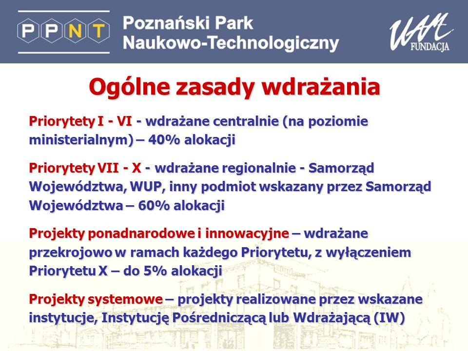 16 Cele WRPO 2007-2013 Cel ogólny Wzmocnienie potencjału rozwojowego Wielkopolski na rzecz wzrostu konkurencyjności i zatrudnienia Cele szczegółowe Poprawa warunków inwestowania Wzrost aktywności zawodowej mieszkańców Wzrost udziału wiedzy i innowacji w gospodarce regionu